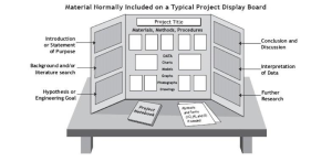 Display Board Template